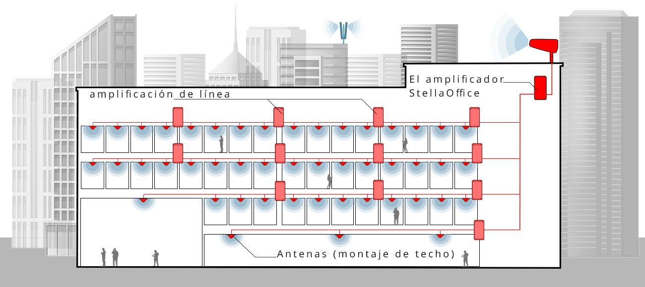 sp_lineamps_city