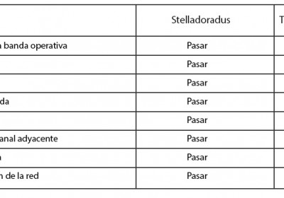 table etsi tests_sp